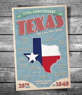 Texas 175 Anniversary Postcard
