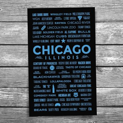 Places of Chicago Blue Postcard