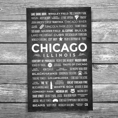 Places of Chicago Chalkboard Postcard